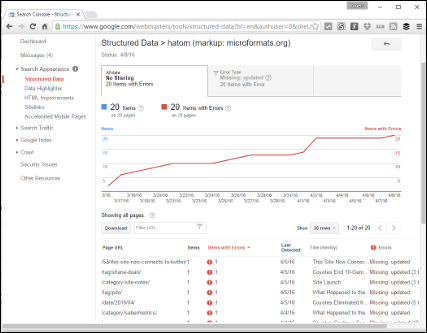 Screen shot of Structured Data report in Google Search Console